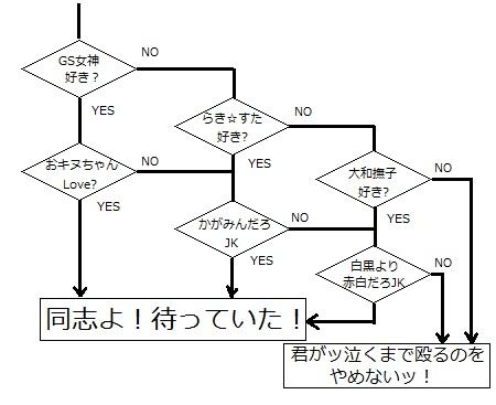 フローチャート.jpg